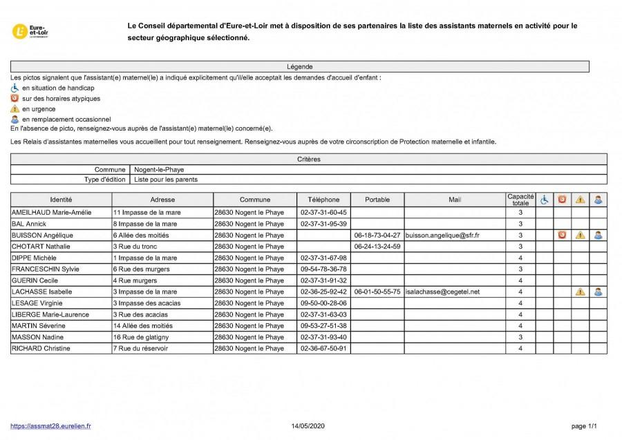 Liste assistantes maternelles